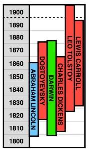 1860s-2-353x600
